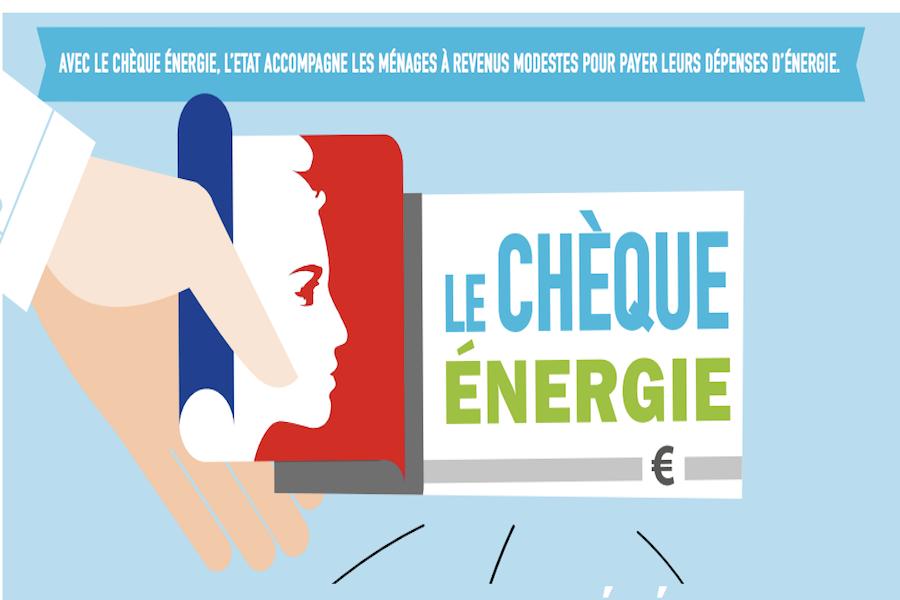 Dopłata do rachunku za ogrzewanie dla 4 milionów francuskich gospodarstw domowych