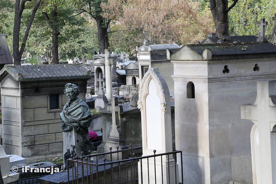 Eksplozja cen miejsc pochówku na paryskich cmentarzach