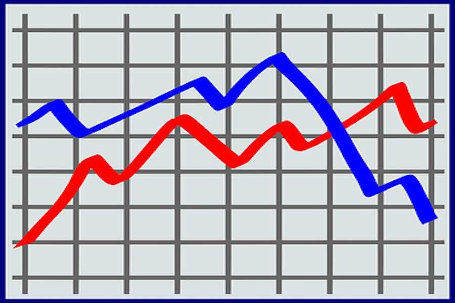 Niewielki spadek liczby bezrobotnych kategorii A w pierwszym kwartale tego roku