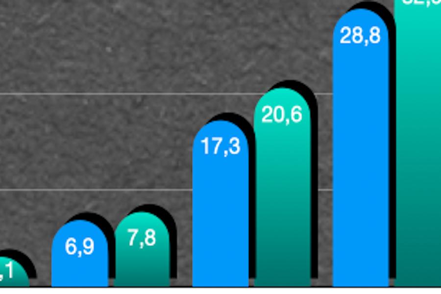 Bilans osób na intensywnej terapii