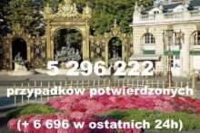 Poniedziałek, 19 kwietnia: Najnowszy bilans koronawirusa we Francji