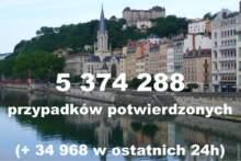 Środa, 21 kwietnia: Mapy + wskaźnik zachorowalności + najnowszy bilans koronawirusa we Francji